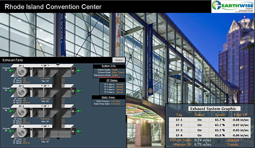 Graphic Interface for RI Convention Center